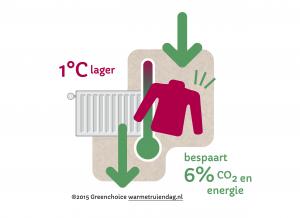 warmetruiendag-infographics-wit-2